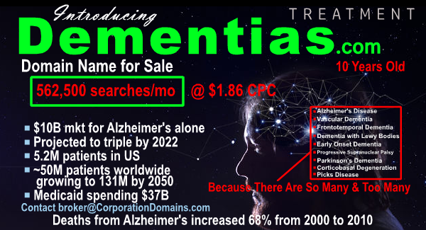 Dementias.com url for sale