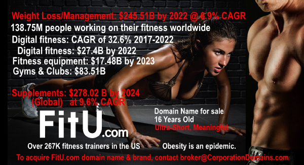 FitU.com url for sale