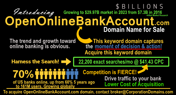 OpenOnlineBankAccount.com domain name for online banking